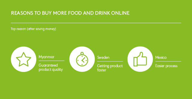 Reasons to buy more food and drink online