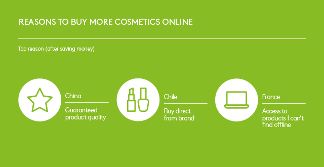Reasons to buy more cosmetics online