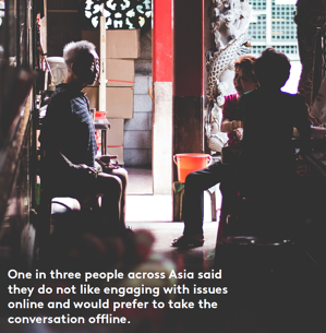 One in three people across Asia said they do not like engaging with issues online and would prefer to take the conversation offline