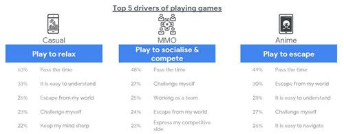 EN Top 5 Game Drivers