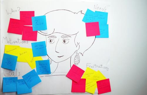 Customer profile post-it notes