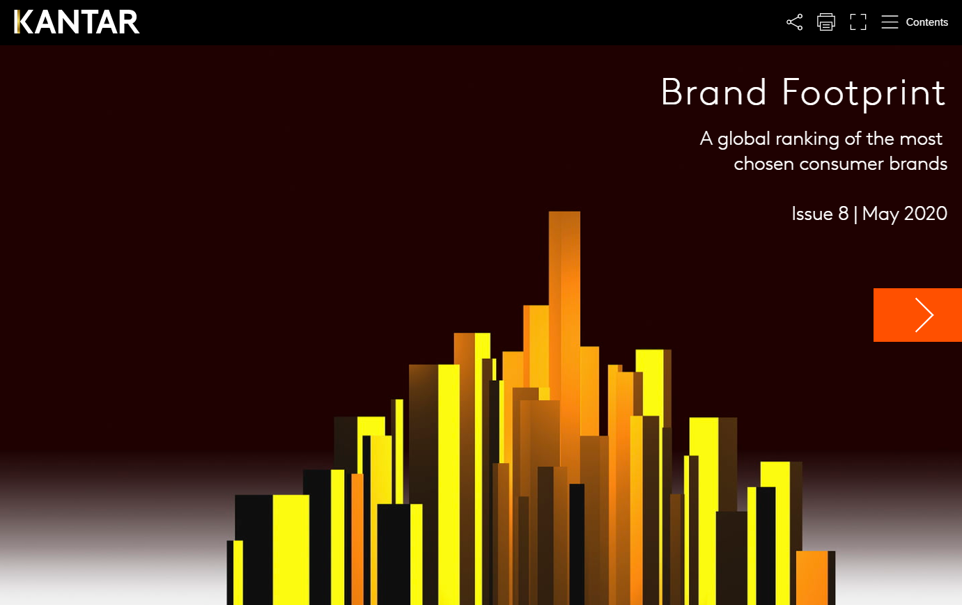 brand footprint cover