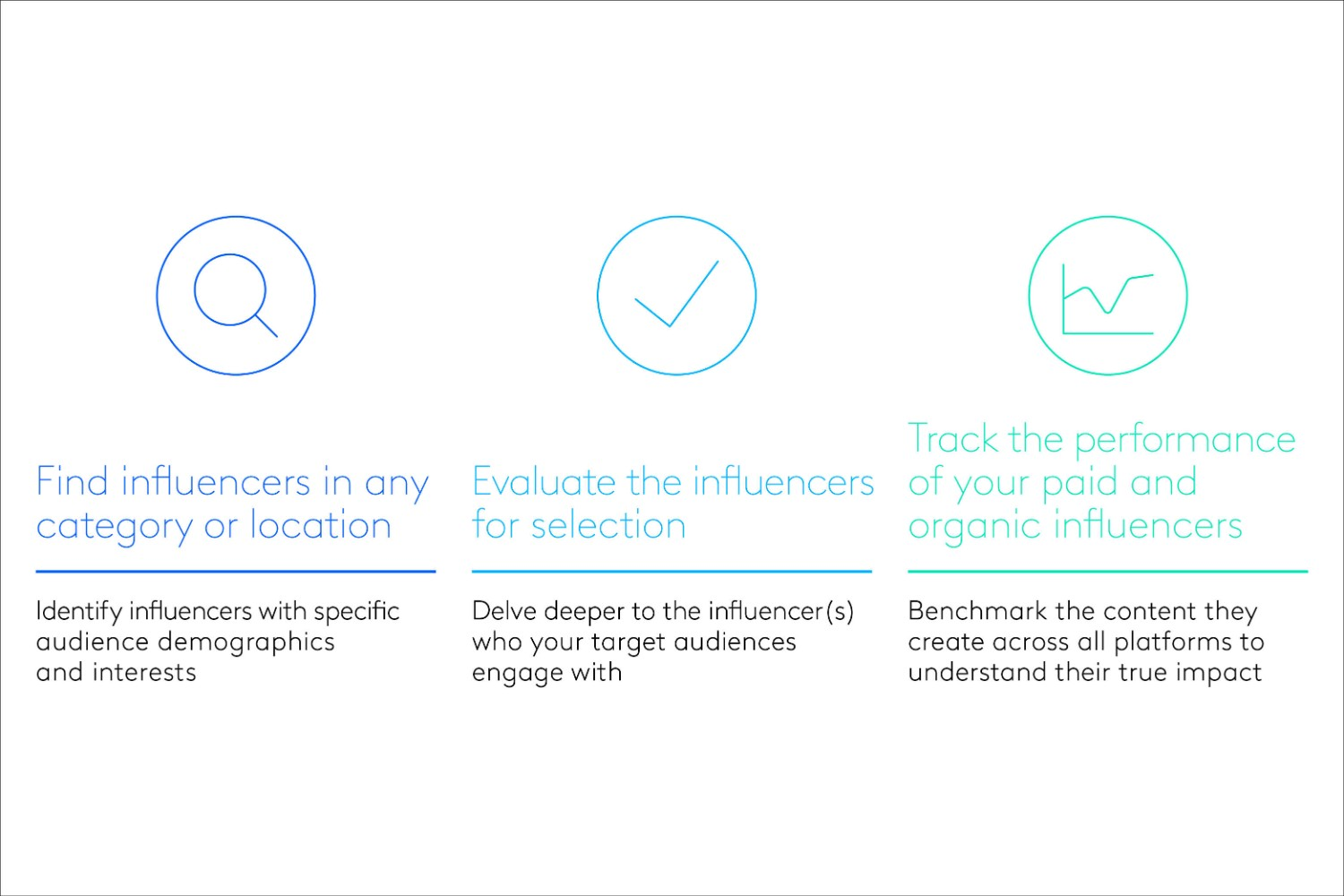 Identifying the right influencers