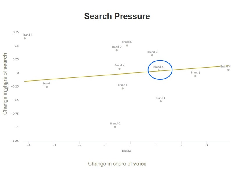 Kantar Search and salience_3