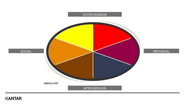 gráfico artículo superbowl